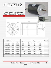 180W24V DC motor with 3350rpm 1.5A