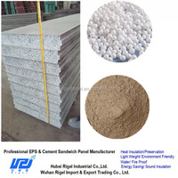 Heat insulation wall panel 50mm thick roof insulation