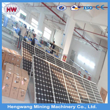 Mono Epoxy Solar Panel solar panel manufacturers usa