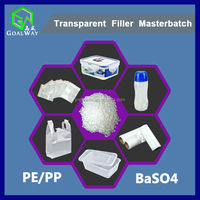 Wholesale in China plastic additive filler compound (for PP/PE)