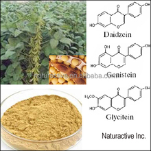 Soy Isoflavones for Drugs and Nutritional Supplements