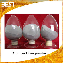 Best10W used car hyundai santa fe /atomized iron powder