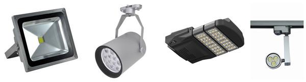 Application of led light source.jpg