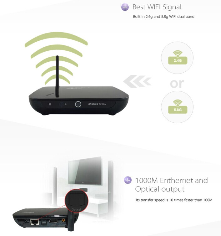 Showthread likewise Logitech Launches First Google Tv Player additionally Android44 Tv Box Mxq Kodixbmc 1080p Quad Core Smart Media Player 6817940 further 251356576815 furthermore Homestudio. on spdif cable radio s