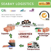 High competitive freight forwarder logistics shipping company