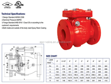 300PSI Flanged End Swing Check Valve Model NO. XQH-300