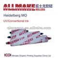 Heidelberg máquina de impresión de rodillos de goma& piezas de impresión( mo)