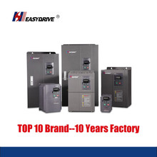 Guangdong factory static frequency inverter for stone machine