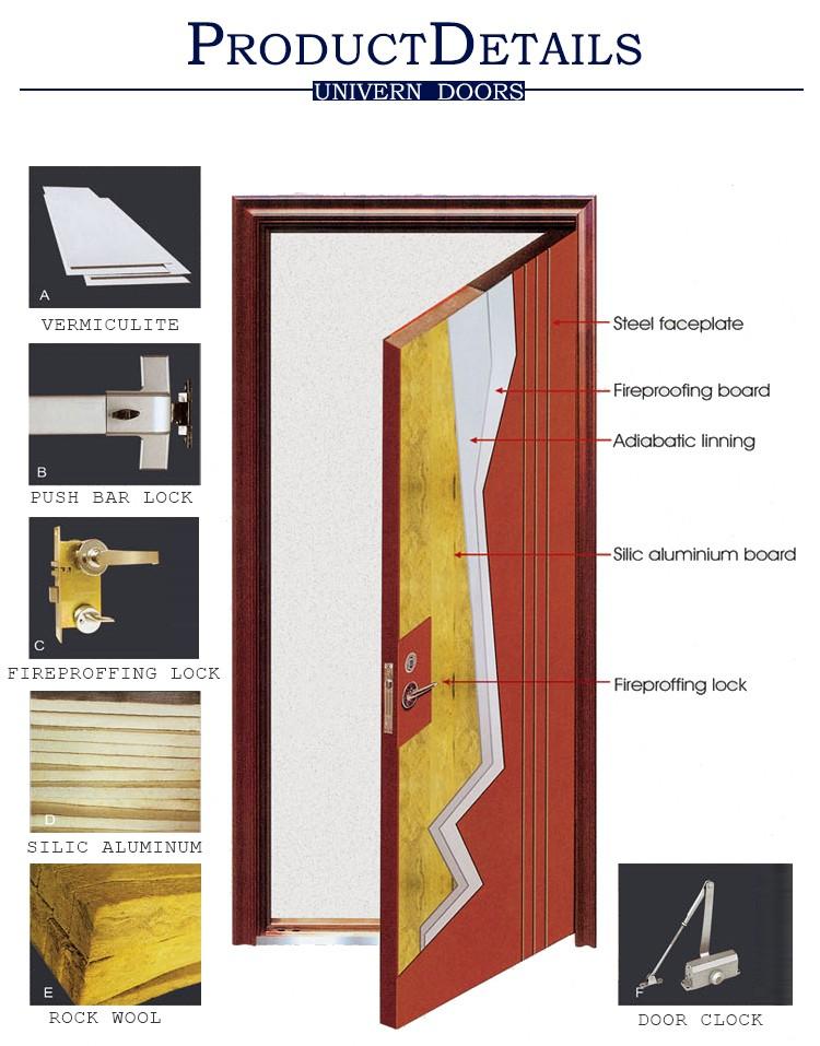Fire proof steel door buy fire proof steel door fire for 1 hour fire door specification