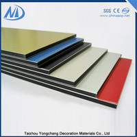 Excellent flatness PE coated fire resistant decorative wall panel