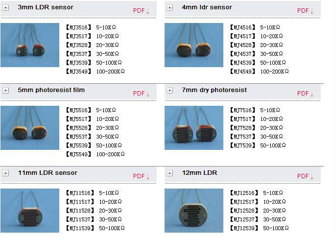 Diameter 5mm Ldr Sensor(light Dependent Resistor Sensor,Cds Photo ...