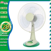 18 16 12 9 inch table fan power consumption