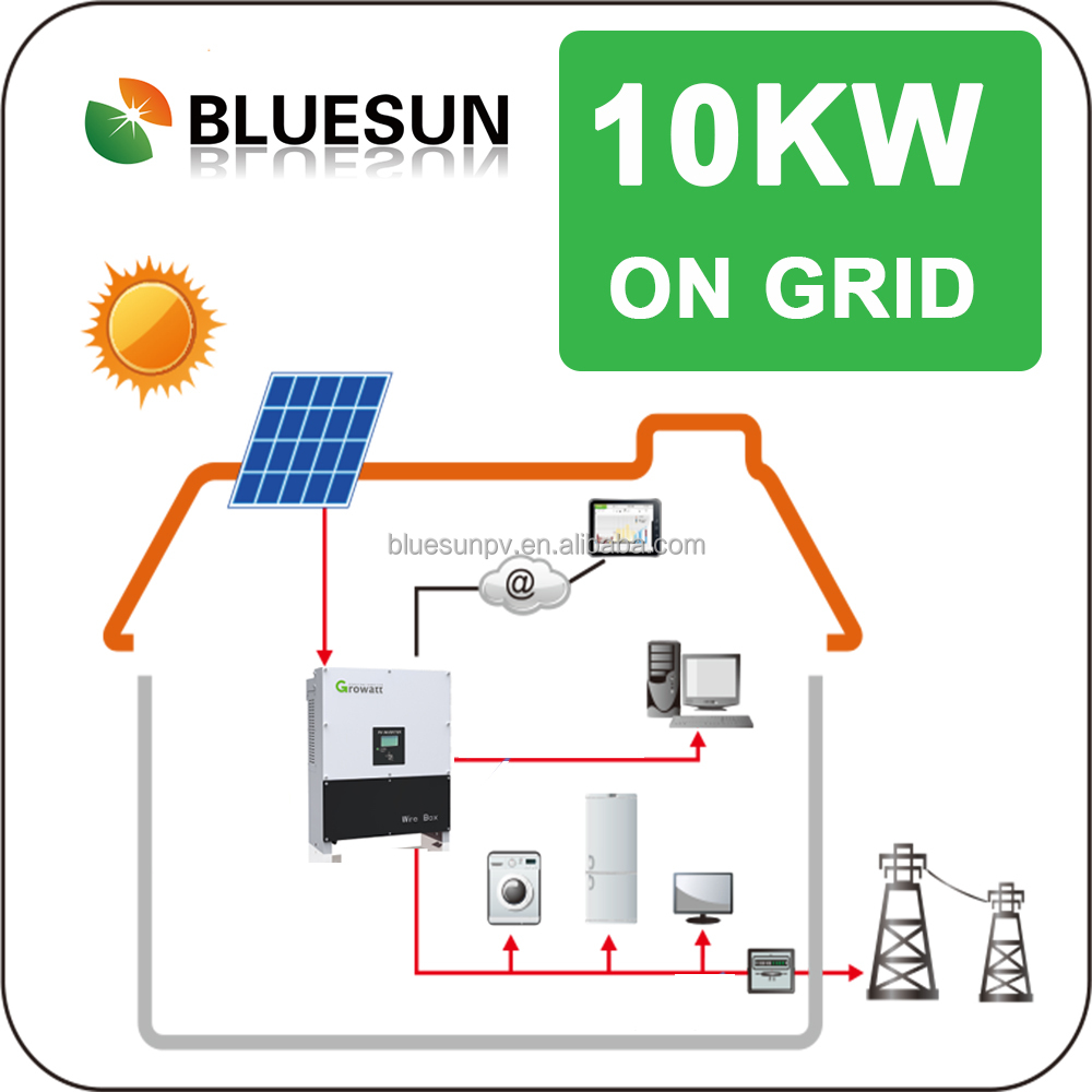 Solar Grid Tie Schematic All Kind Of Wiring Diagrams Off 10kw Diagram With Panel Bypass