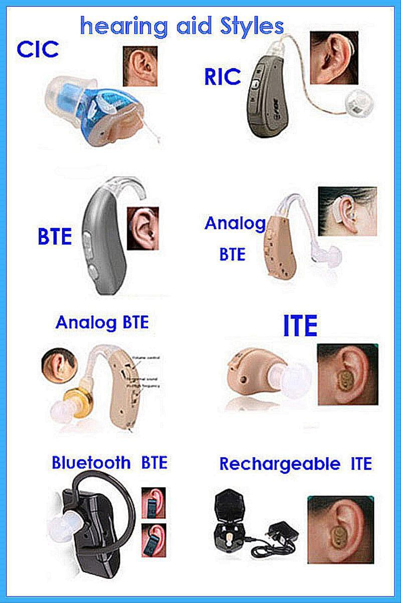 Health & Medical Mini Hearing Aid Health Care Products For Hearing Impaired
