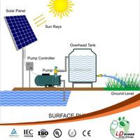 DC Solar powered irrigation water pump