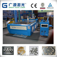 laser sheet metal cutter applied in mechanism parts