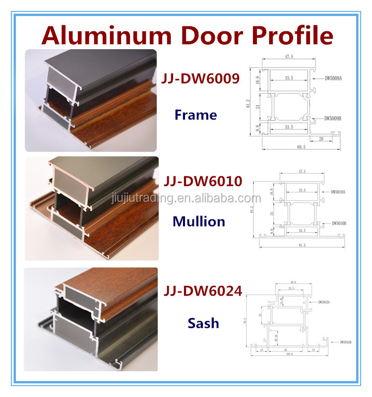 Cross Sections Of Aluminum Glass Door Frame Parts - Buy Aluminum ...