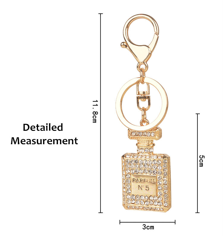 Detailed Measurement