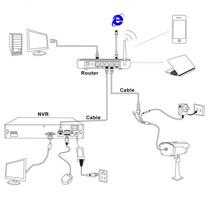 HI3516C+SONY IMX222 1080p ip camera auto zoom 2.8-12mm