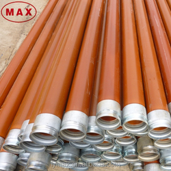 ISO Standard and PVC UPVC Material Underground Water Supply Pipes