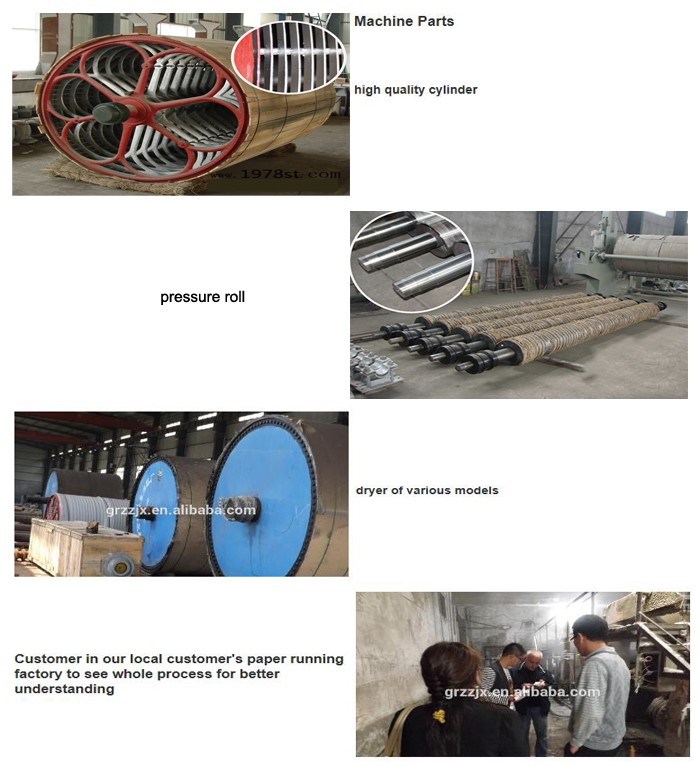 paper machine main parts