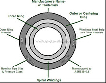 High quality out ring spiral wound gasket best sealing material for flange