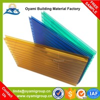 China lowcost low price corrugated cement roofing sheet
