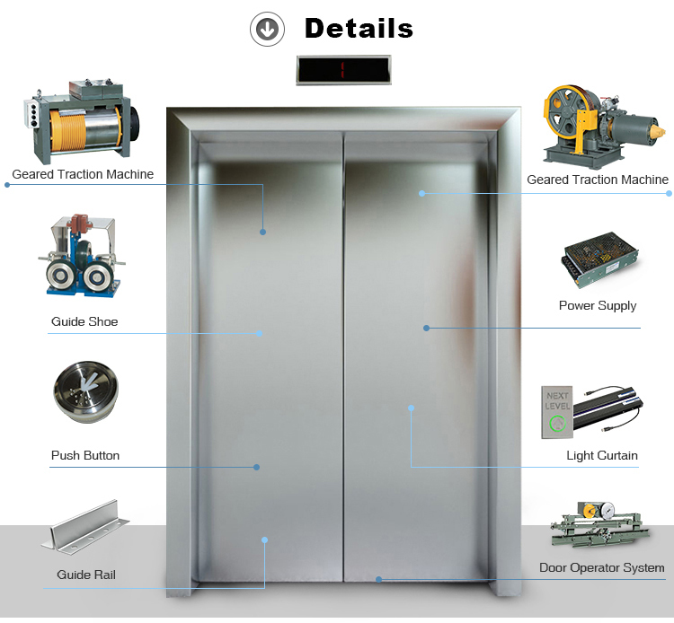 Elevators Parts Traction Motor Ac Geared Motor Elevator Parts Ac Traction Motors