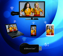 high speed wifi transmitter and receiver wireless display dongle allshare cast