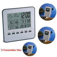 Electronic Wireless Rail Thermometer