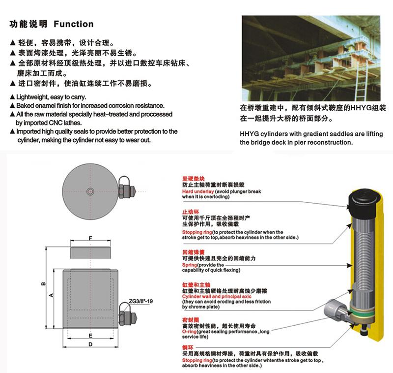 Профессиональный двойного действия длинный / короткий ход гидравлический цилиндр, CE