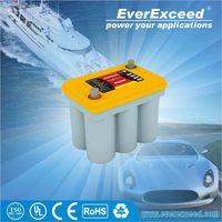 Wholesale High quality 12v truck battery terminals