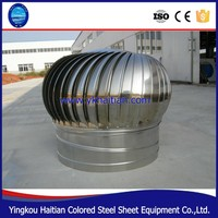 Roof Ventilation Fan for Industrial/poultry house with CE certificate