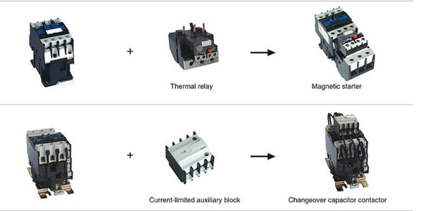 SN50 Magnetic Contactor
