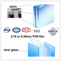 shadeband pvb film for automobile laminated windshield glass