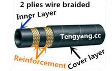 SAE J517 R2 high temperature high pressure washer using steam hose
