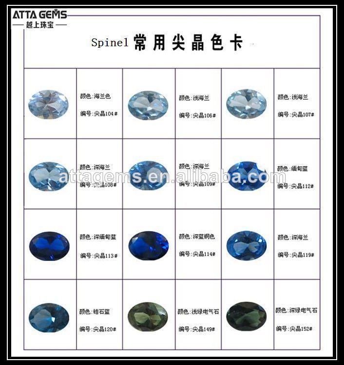 Price Of A Karat Of Blue Topaz 96