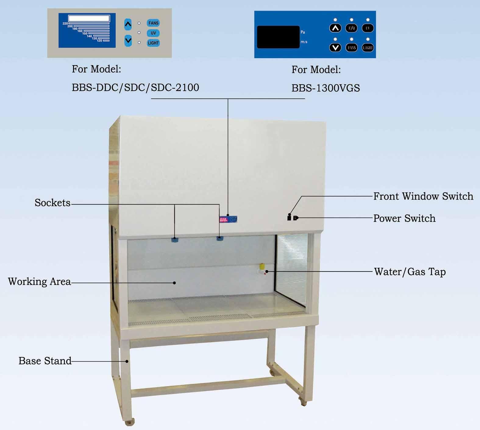 how to create laminar air flow