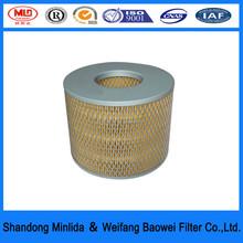 Conheça iso 16949 cortador de grama filtro de ar