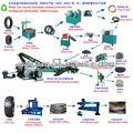 30 máquina de reciclaje% de ahorro de energía residuos de caucho