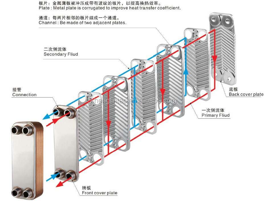 High Efficiency Water To Water Plate Heat Exchanger - Buy Water Heat ...