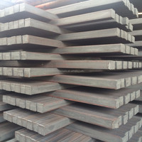 Hot rolled steel billets from china producer,Alibaba china manufacture
