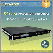 (DMB-9008B) Professional 8 channels DVB-T to ASI/IP Gateway/Receiver