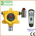 detector de gas amoniaco fxied de la venta directa de fábrica