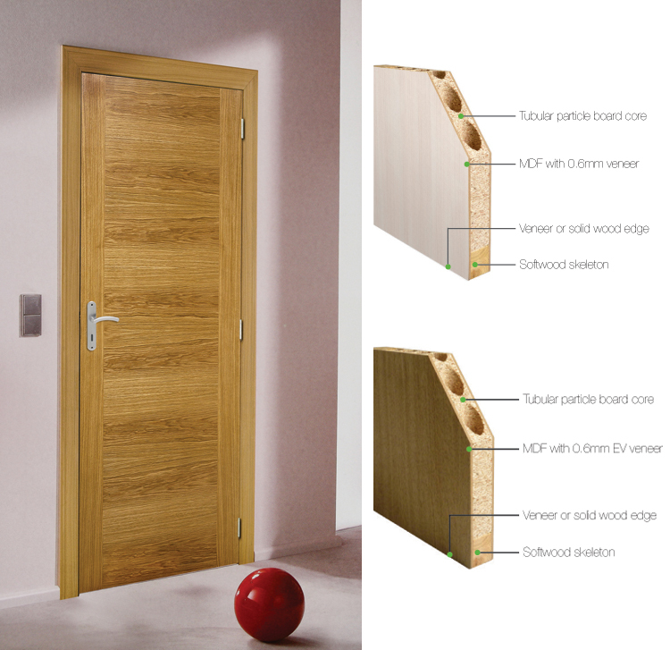 Oak sapele walnut veneer modern design solid core wooden for Solid flush door