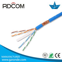 sale 0.40mm cca cable sftp cat6 with color box packing