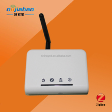 Zigbee smart home automation gateway with standard HA protocol
