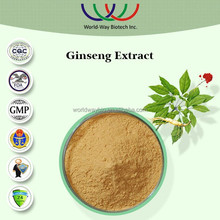Free sample 80% ginsenosides panax ginseng c. a. mey extract,factory supply anti-cancer natural ginseng extract