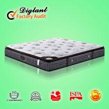 chinese manufacturer coconut coir for mattress supplier
