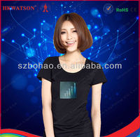 Clothing Factories in China EL Ladies T-shirts Panel